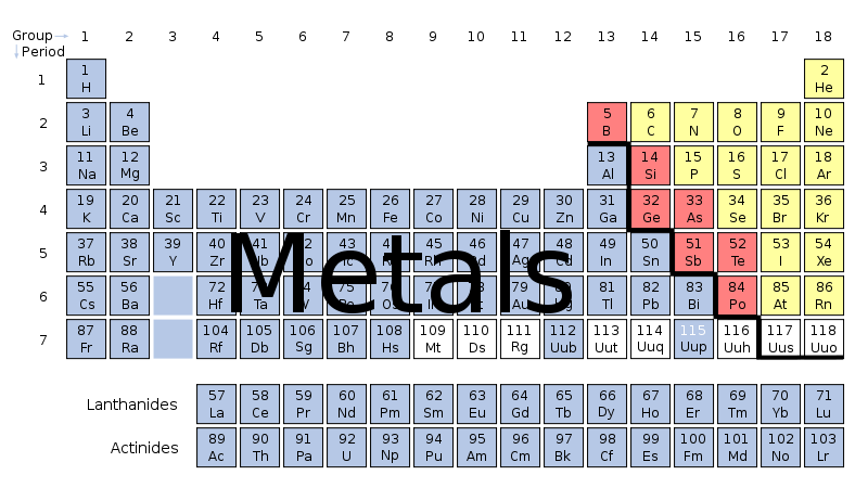 Joseg Periodic Table Text Images Music Video Glogster Edu
